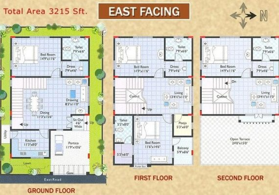 Tips of Vastu Shastra for Building Construction in Nepal, The major beliefs of Vastu Shastra.